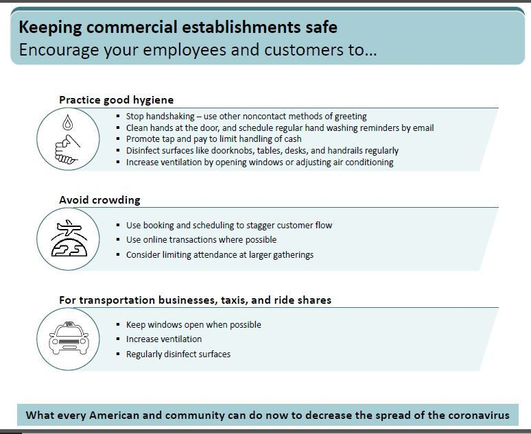Commercial Establishments Safe
